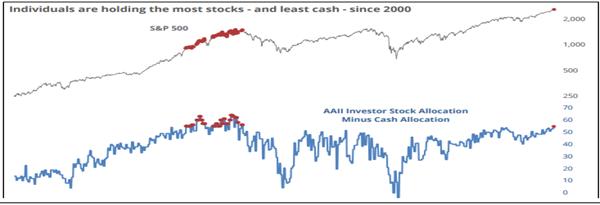 4Q17 Newsletter: Valuing Uncertainties | Smead Capital