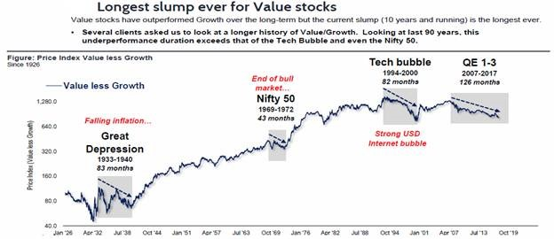 Value Investing's Dark Hour | Value Investing's Dark Hour